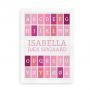 Navneplakat med alfabet pige