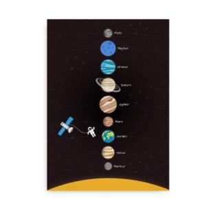 Astrologi plakat med vores solsystem til børn