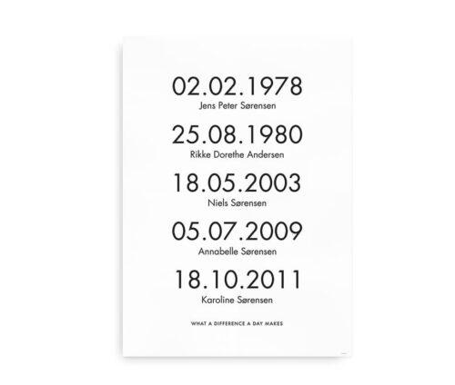 Familieplakat - plakat med vigtige datoer til hjemmet